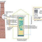 Системы непрерывного мониторинга газовых выбросов
