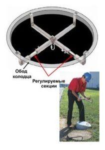 ProHanger™ Подвесной кронштейн
